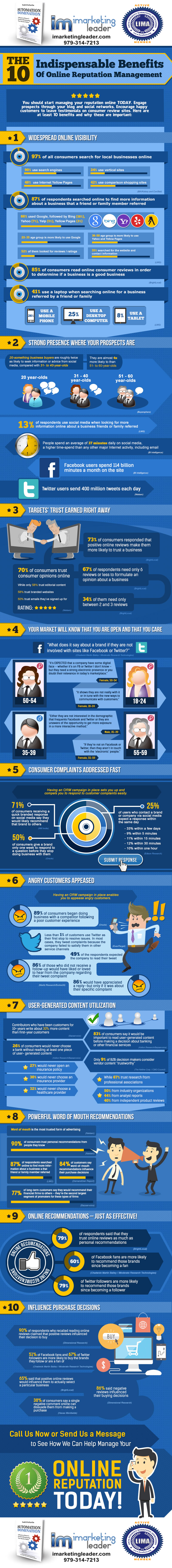 Online-Reputation-Marketing-Infographic